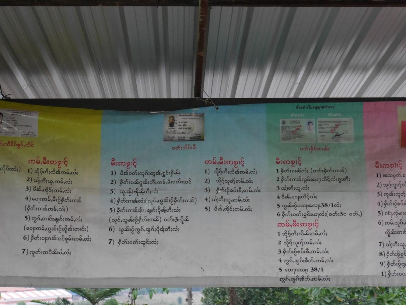 verschiedene ID's für Migranten